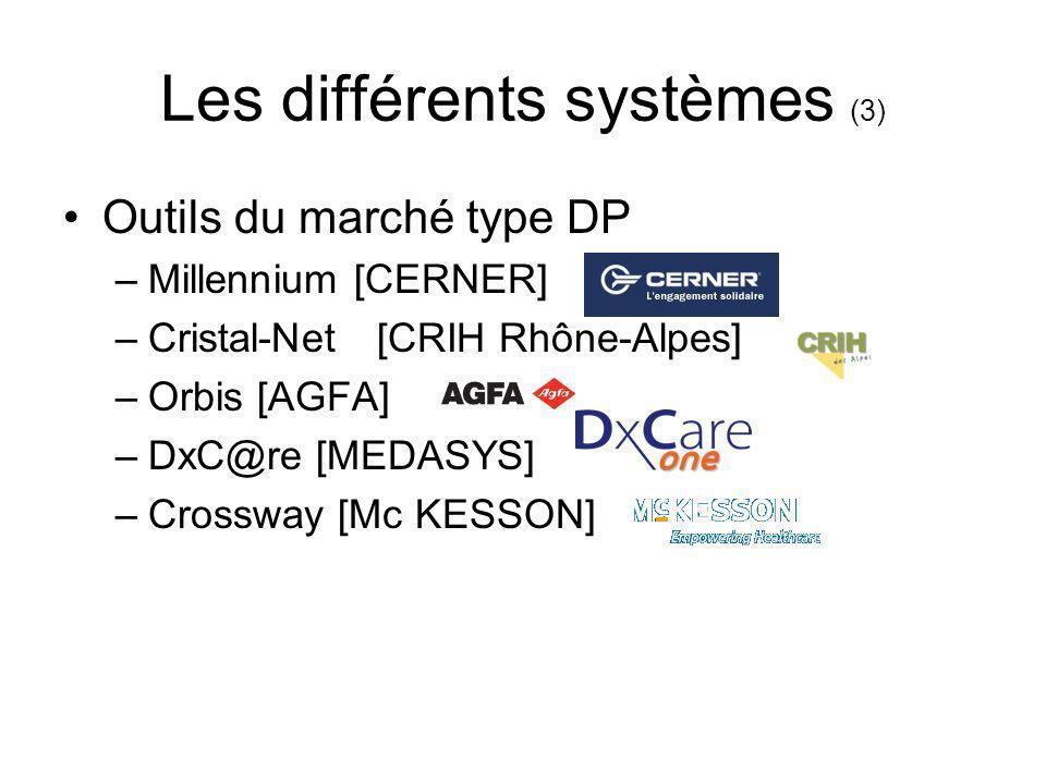 Les différents systèmes (3)