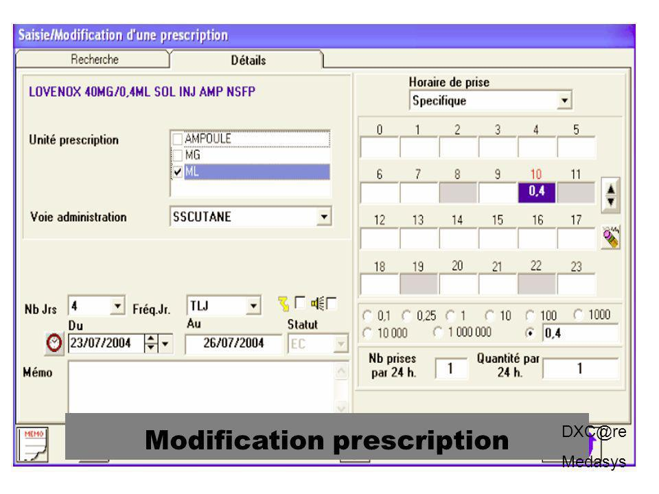 Modification prescription