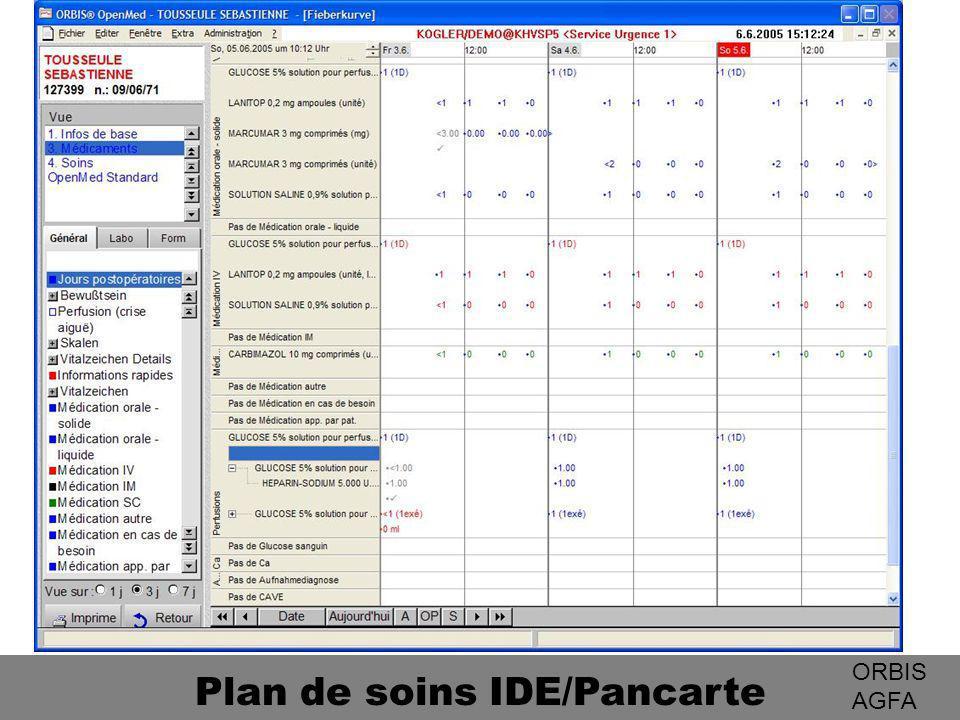 Plan de soins IDE/Pancarte
