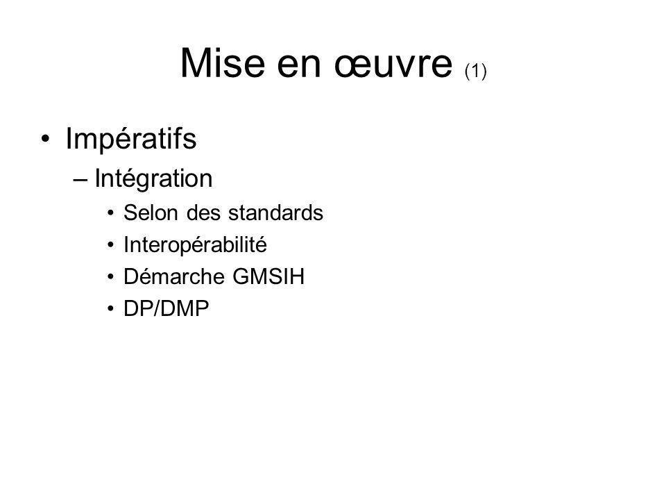 Mise en œuvre (1) Impératifs Intégration Selon des standards
