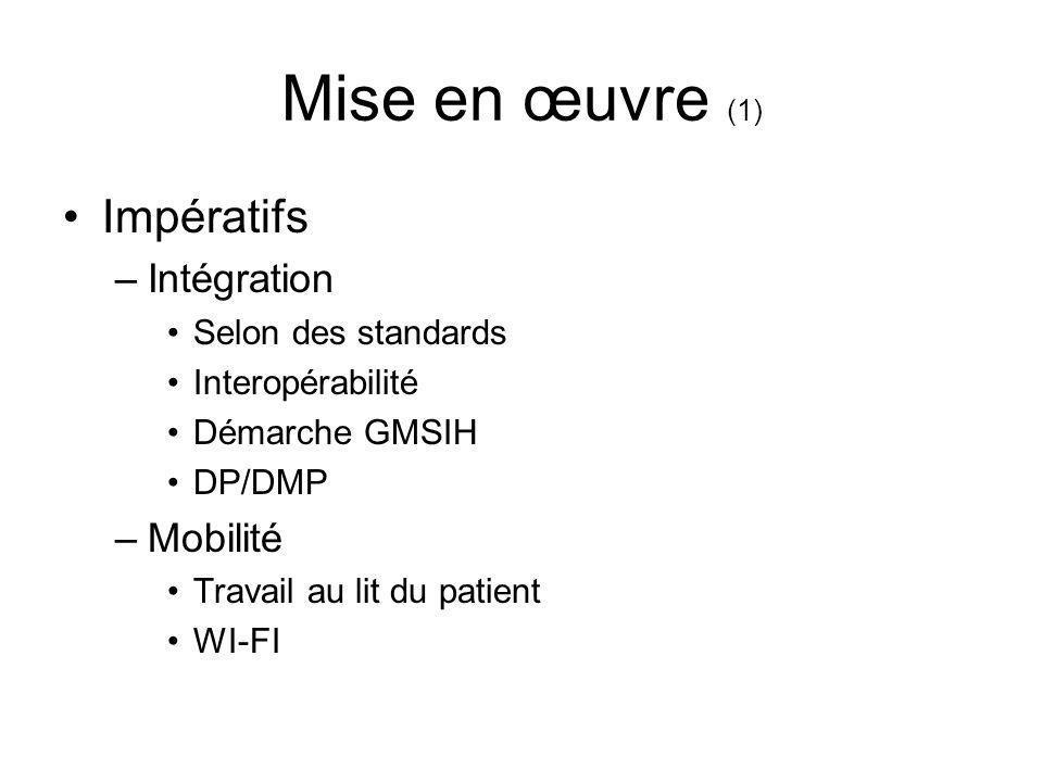 Mise en œuvre (1) Impératifs Intégration Mobilité Selon des standards