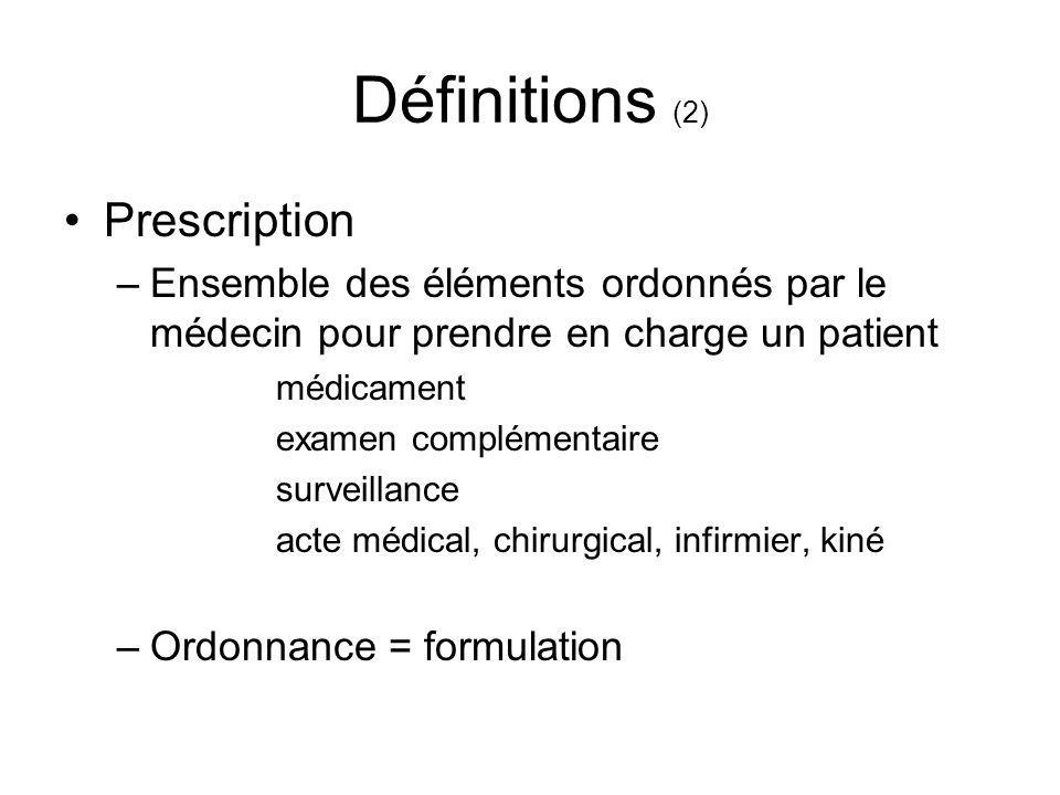 Définitions (2) Prescription