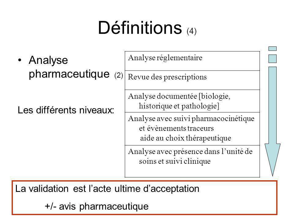 Définitions (4) Analyse pharmaceutique (2) Les différents niveaux: