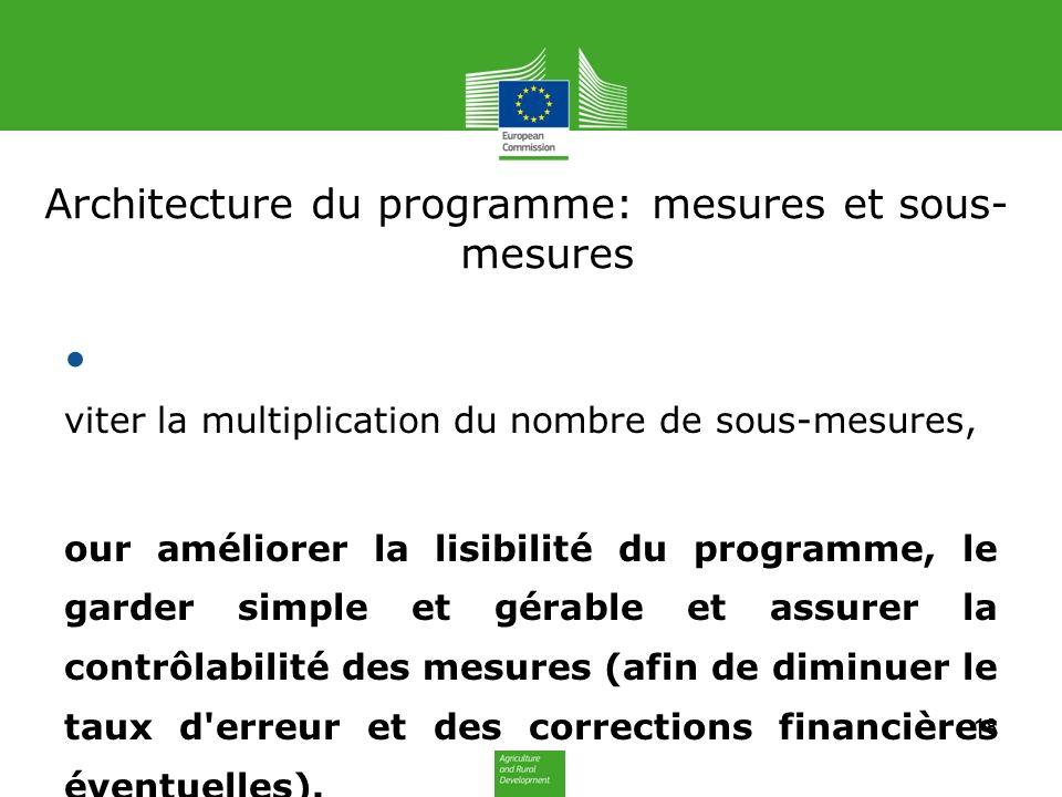 Architecture du programme: mesures et sous-mesures
