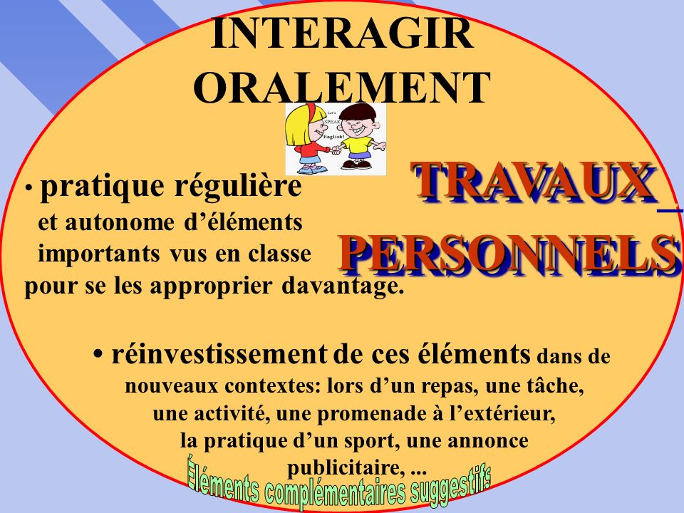 TRAVAUX_ PERSONNELS INTERAGIR ORALEMENT