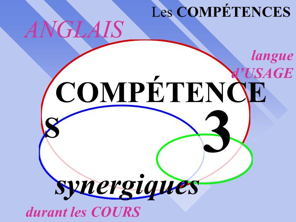 3 COMPÉTENCES synergiques ANGLAIS Les COMPÉTENCES langue d'USAGE