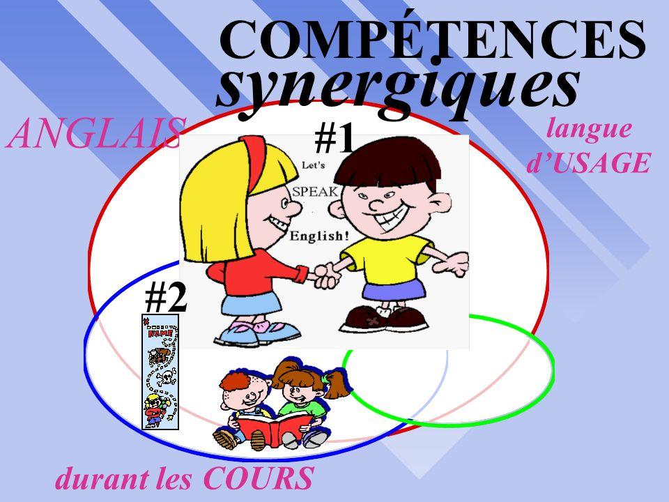 COMPÉTENCES synergiques ANGLAIS #1 langue d'USAGE #2 durant les COURS