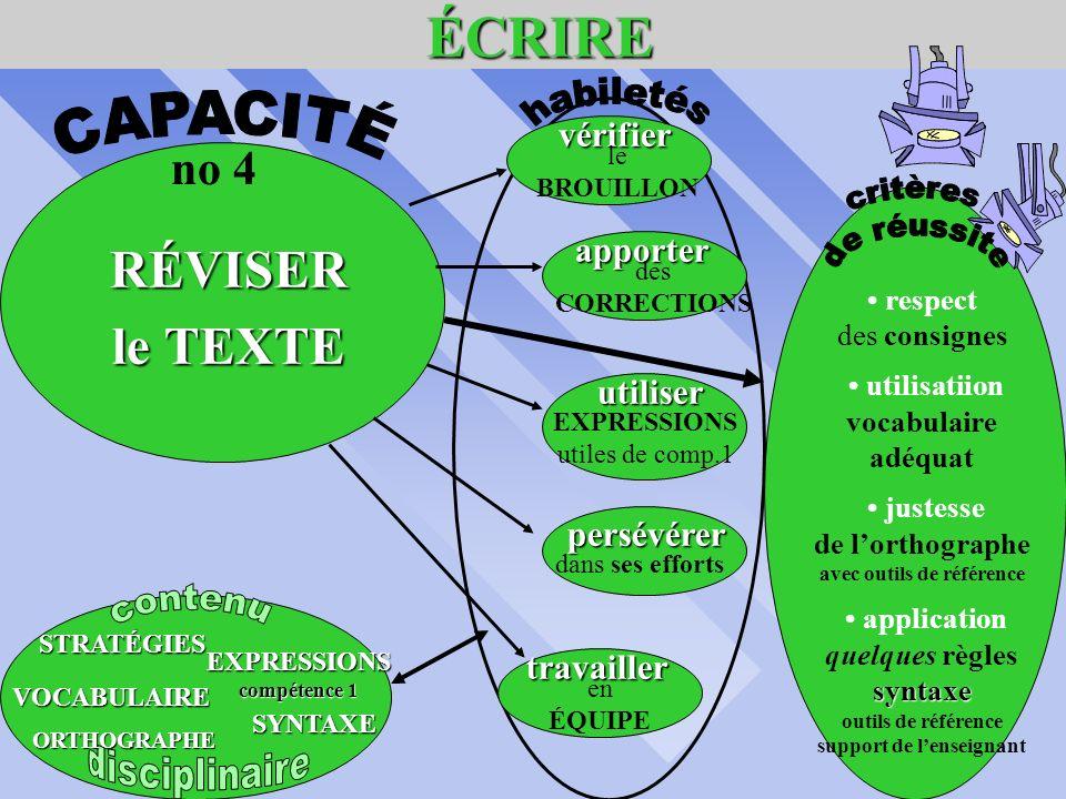 ÉCRIRE RÉVISER le TEXTE CAPACITÉ no 4 habiletés vérifier apporter