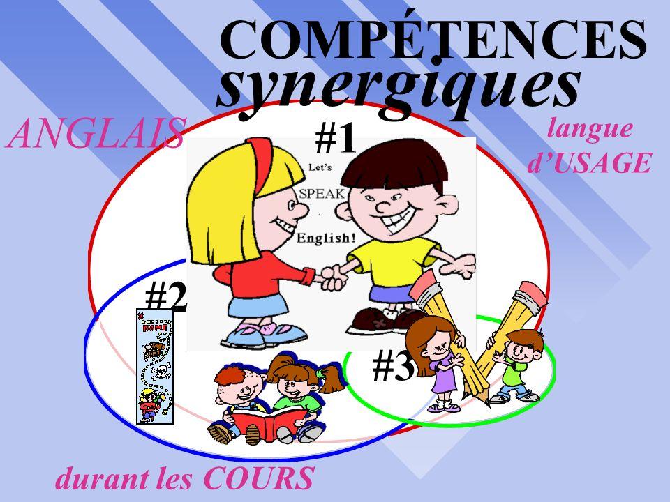 synergiques COMPÉTENCES ANGLAIS #1 #2 #3 durant les COURS langue