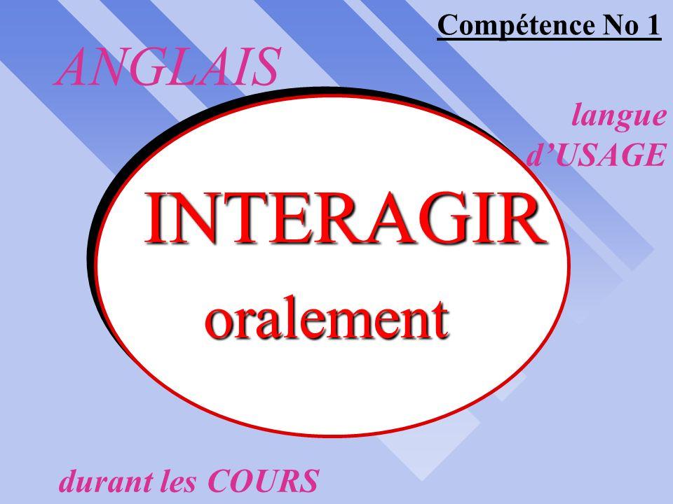 INTERAGIR oralement ANGLAIS langue d'USAGE durant les COURS