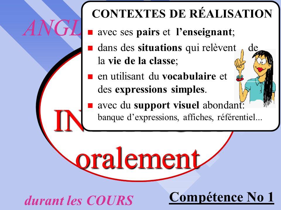 INTERAGIR oralement ANGLAIS Compétence No 1 durant les COURS langue