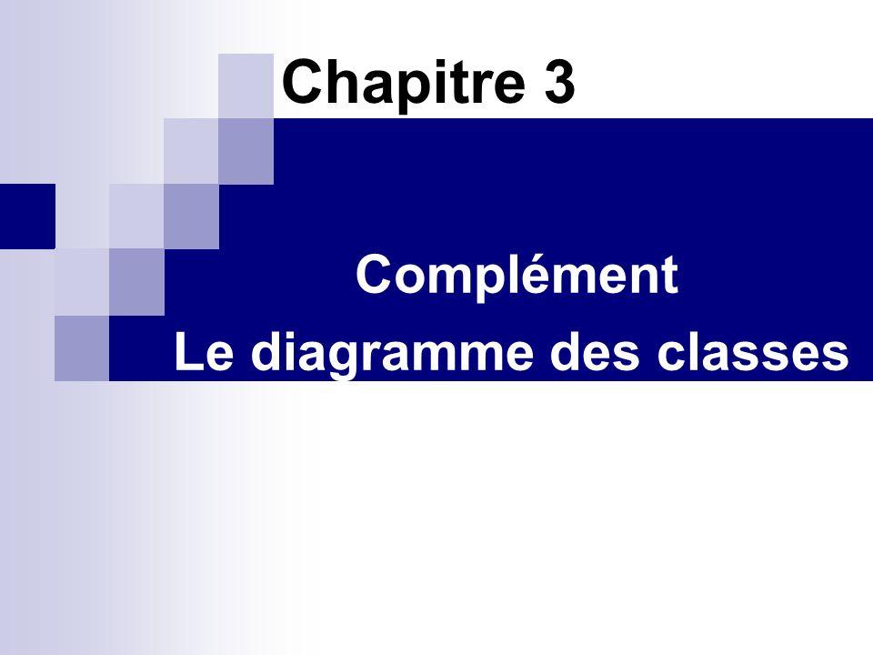 Complément Le diagramme des classes