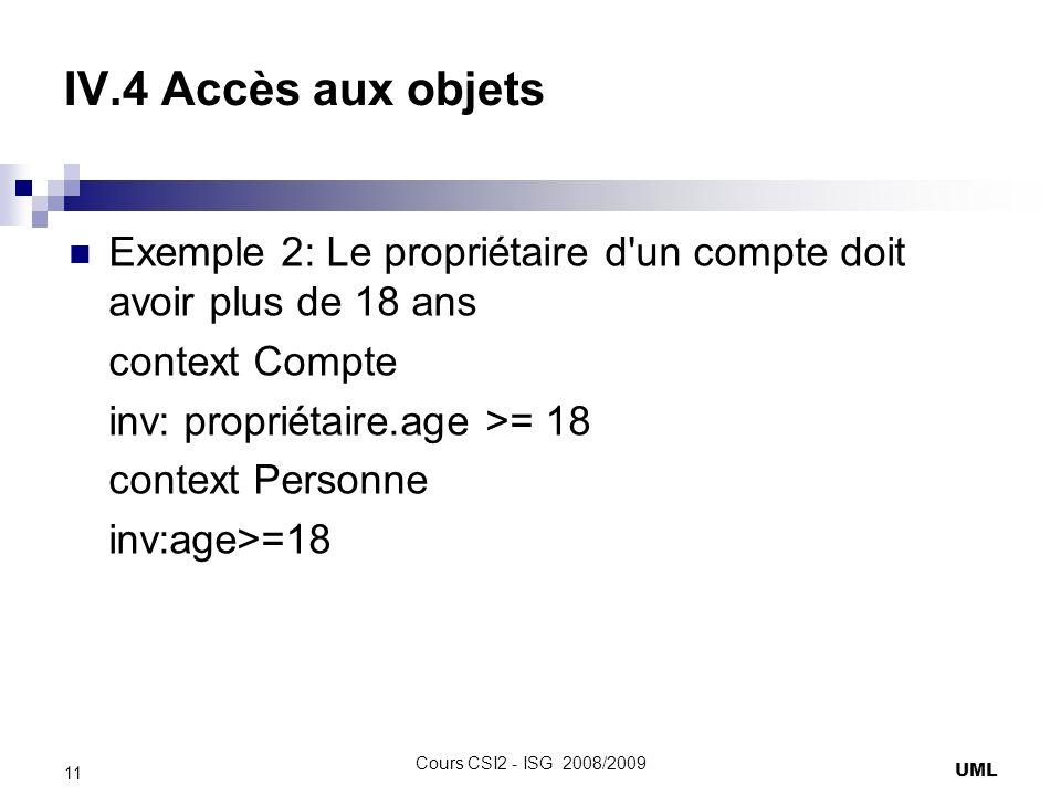 IV.4 Accès aux objets Exemple 2: Le propriétaire d un compte doit avoir plus de 18 ans. context Compte.