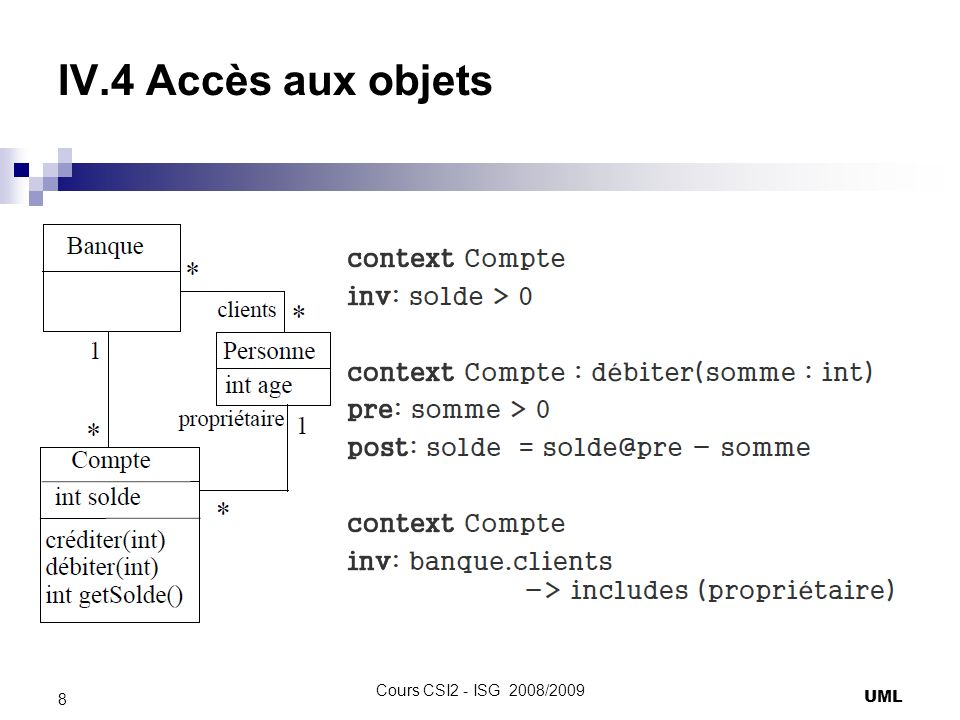 IV.4 Accès aux objets Cours CSI2 - ISG 2008/2009 UML