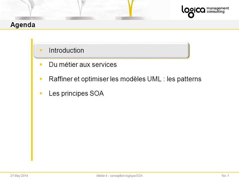Atelier 4 - conception logique SOA