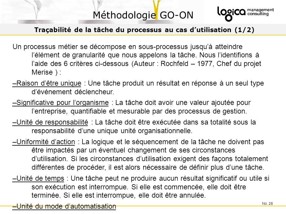 Traçabilité de la tâche du processus au cas d'utilisation (1/2)