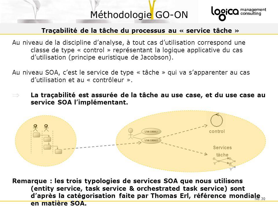 Traçabilité de la tâche du processus au « service tâche »