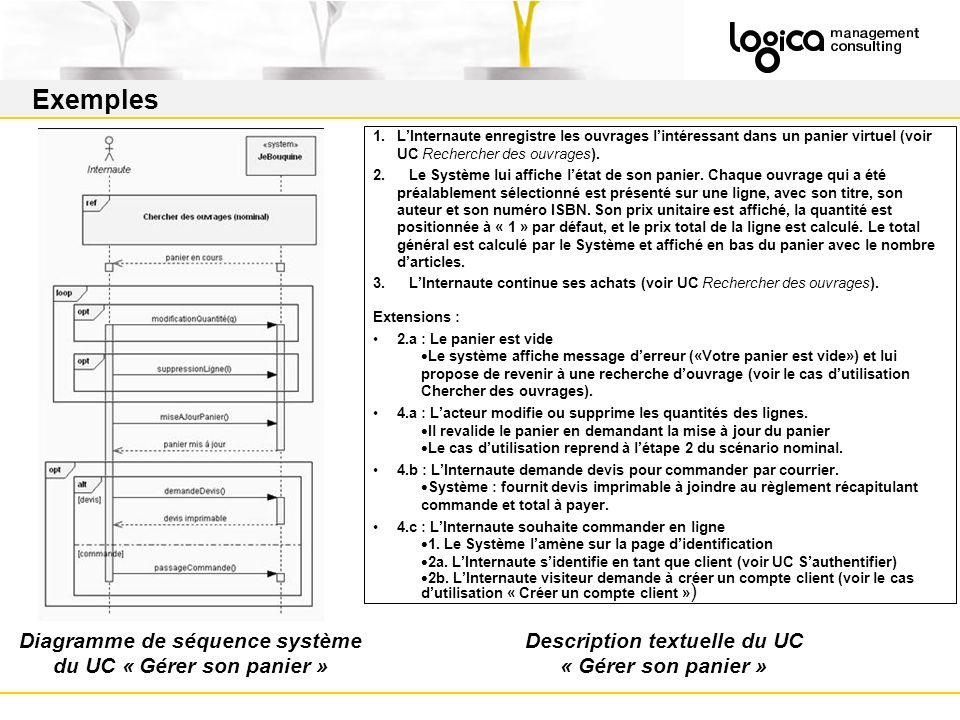 Exemples Diagramme de séquence système du UC « Gérer son panier »