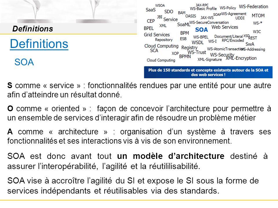 Definitions Definitions. SOA. S comme « service » : fonctionnalités rendues par une entité pour une autre afin d'atteindre un résultat donné.