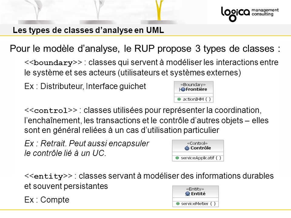 Les types de classes d'analyse en UML