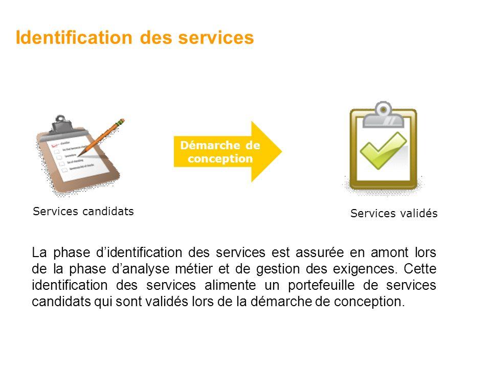 Identification des services