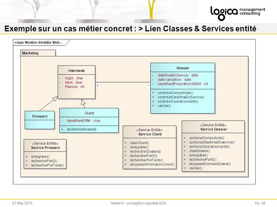 Atelier 5 - conception logicielle SOA