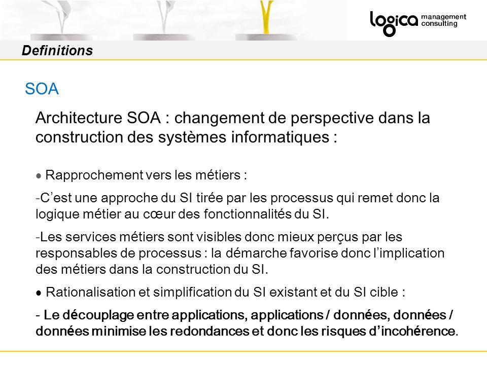 Definitions SOA. Architecture SOA : changement de perspective dans la construction des systèmes informatiques :