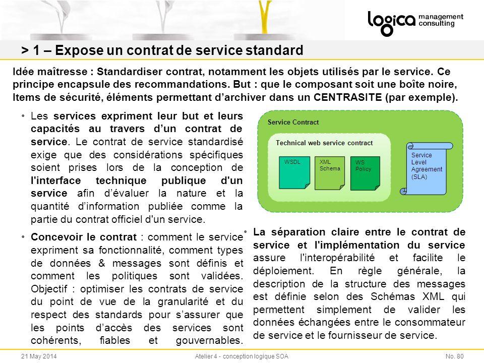 > 1 – Expose un contrat de service standard