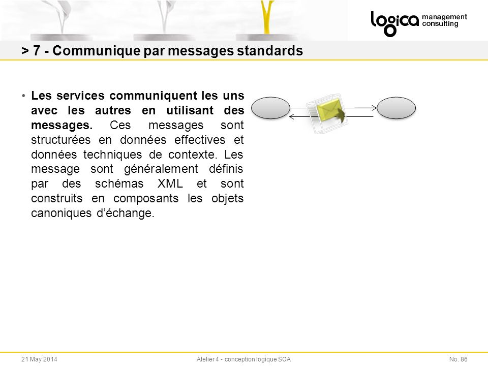 > 7 - Communique par messages standards