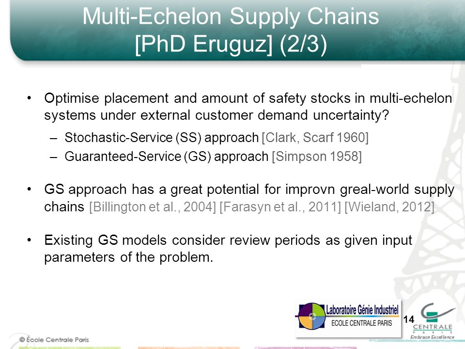 Multi-Echelon Supply Chains