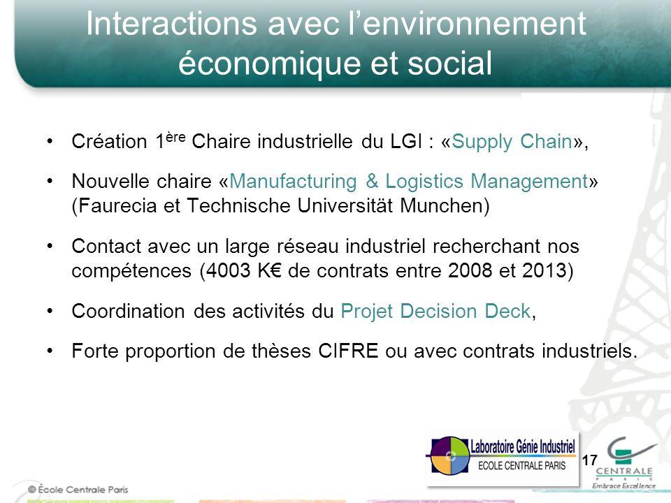 Interactions avec l'environnement économique et social