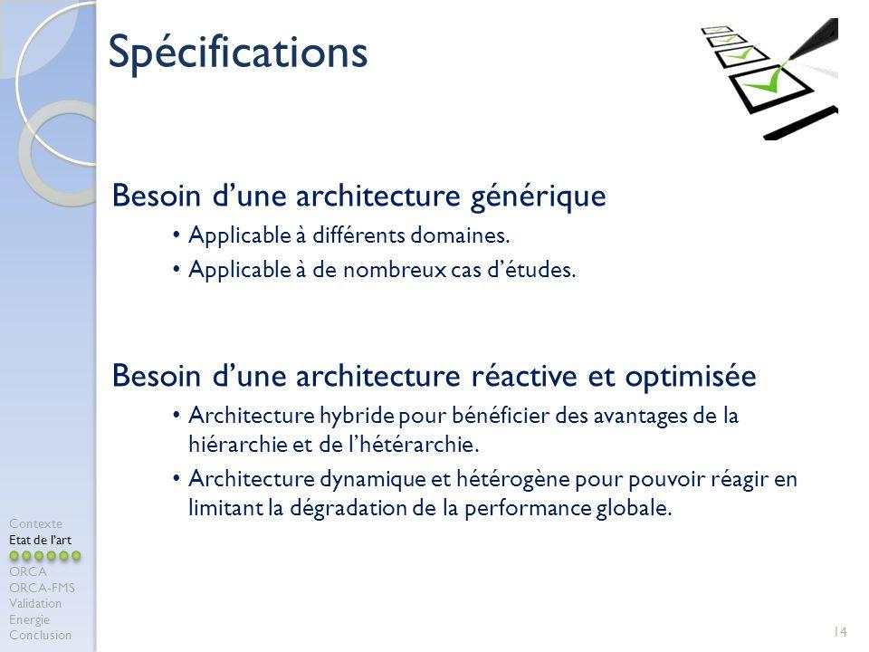 Spécifications Besoin d'une architecture générique