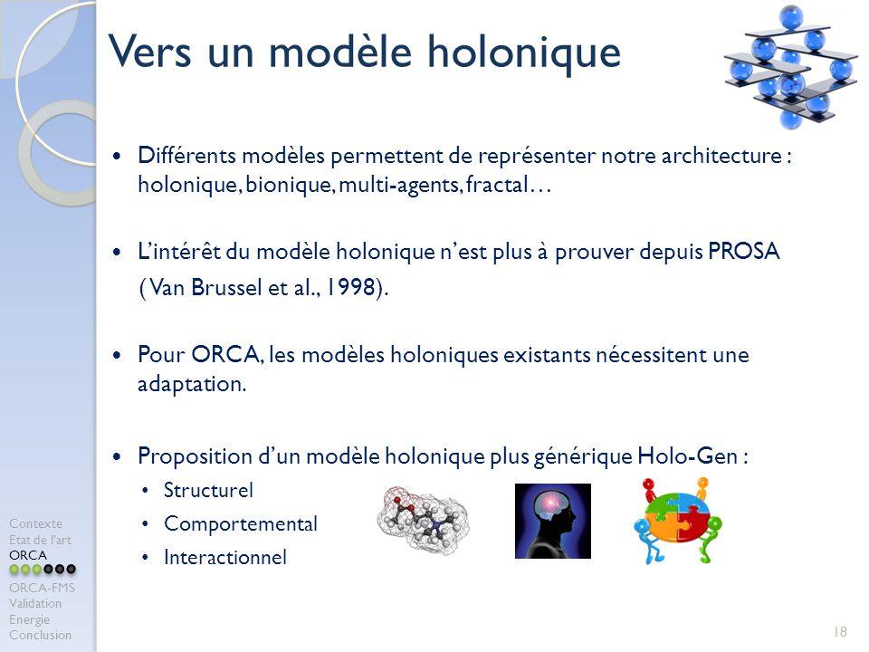 Vers un modèle holonique