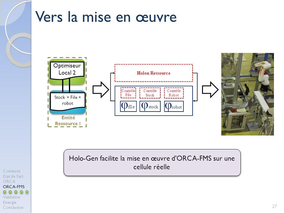 Holo-Gen facilite la mise en œuvre d'ORCA-FMS sur une cellule réelle
