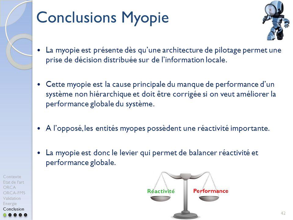 Conclusions Myopie La myopie est présente dès qu'une architecture de pilotage permet une prise de décision distribuée sur de l'information locale.