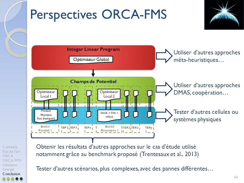 Perspectives ORCA-FMS
