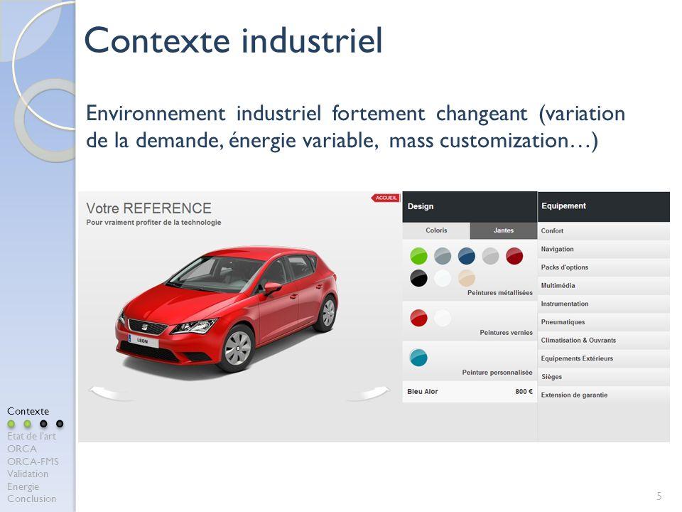 Contexte industriel Environnement industriel fortement changeant (variation de la demande, énergie variable, mass customization…)