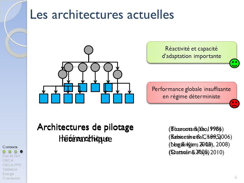 Les architectures actuelles