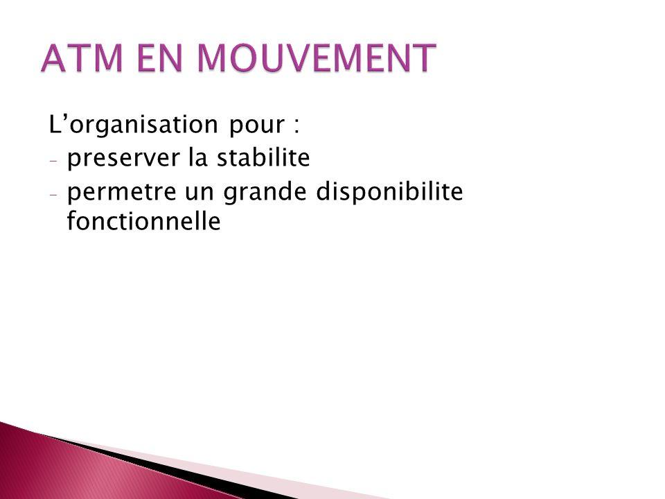 ATM EN MOUVEMENT L'organisation pour : preserver la stabilite