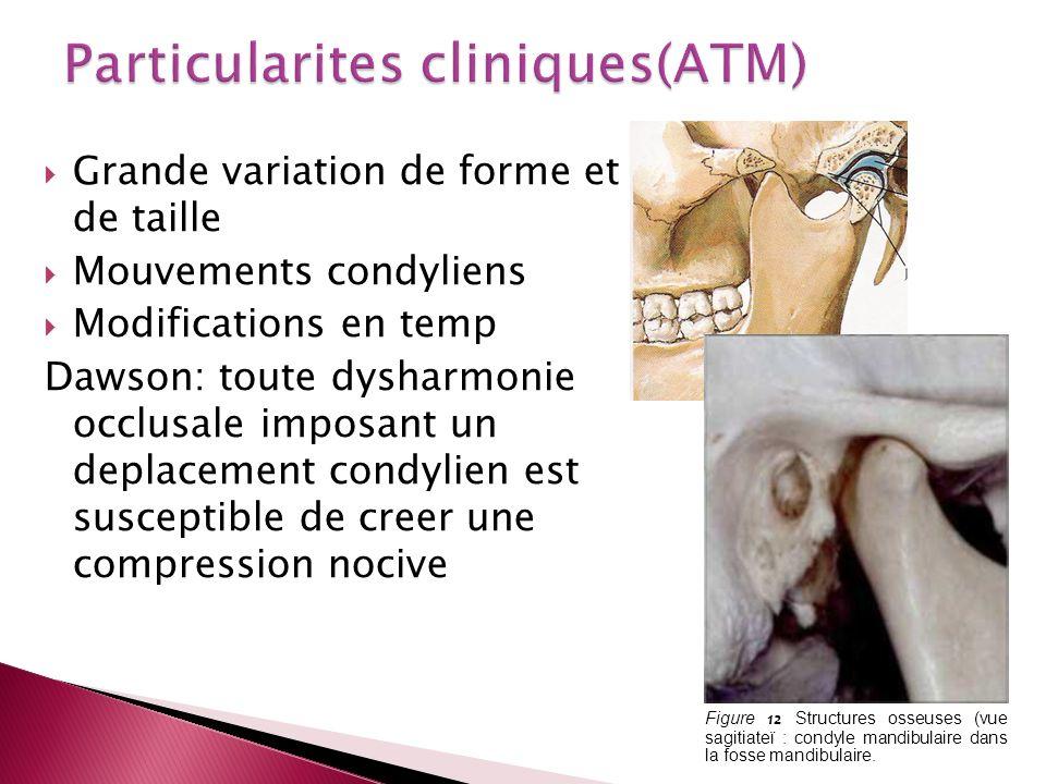 Particularites cliniques(ATM)
