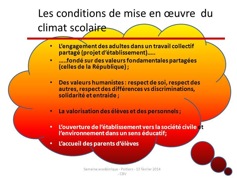 Les conditions de mise en œuvre du climat scolaire