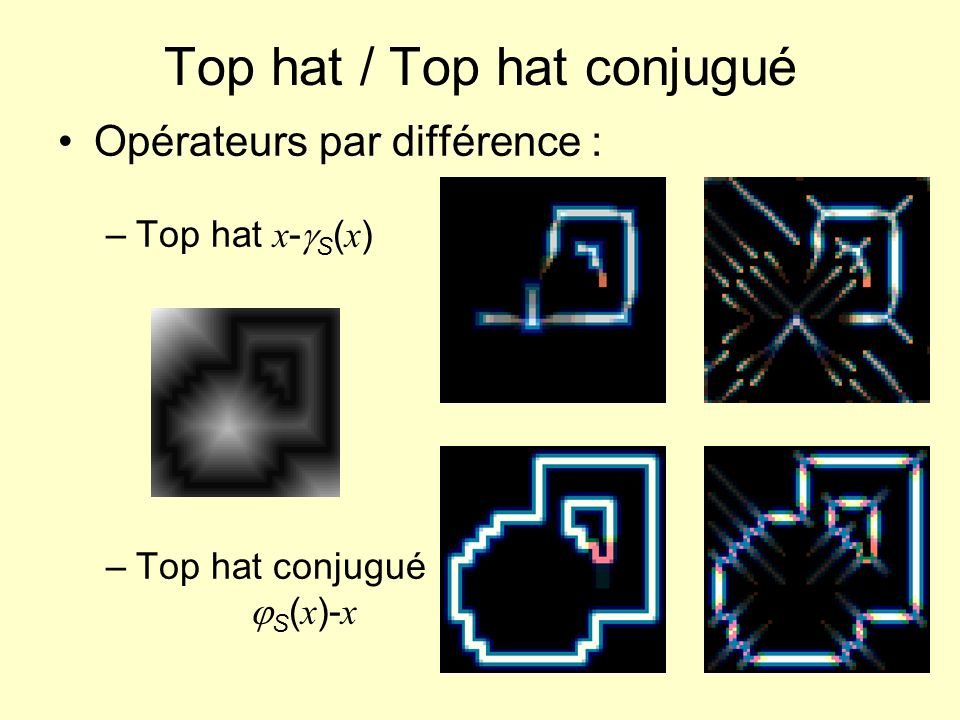 Top hat / Top hat conjugué