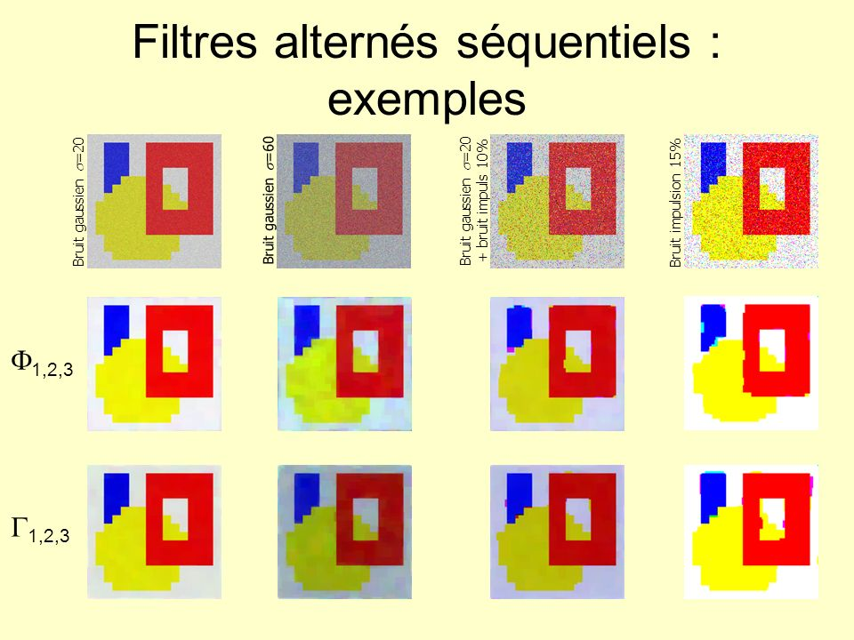 Filtres alternés séquentiels : exemples