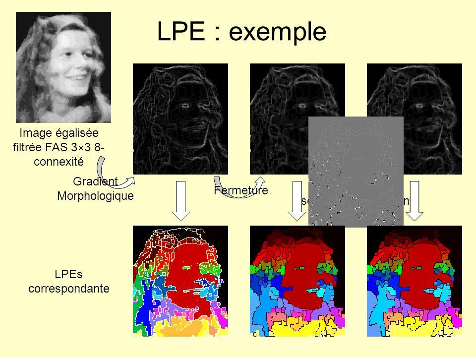 LPE : exemple Image égalisée filtrée FAS 33 8-connexité