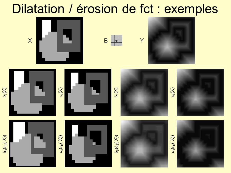 Dilatation / érosion de fct : exemples