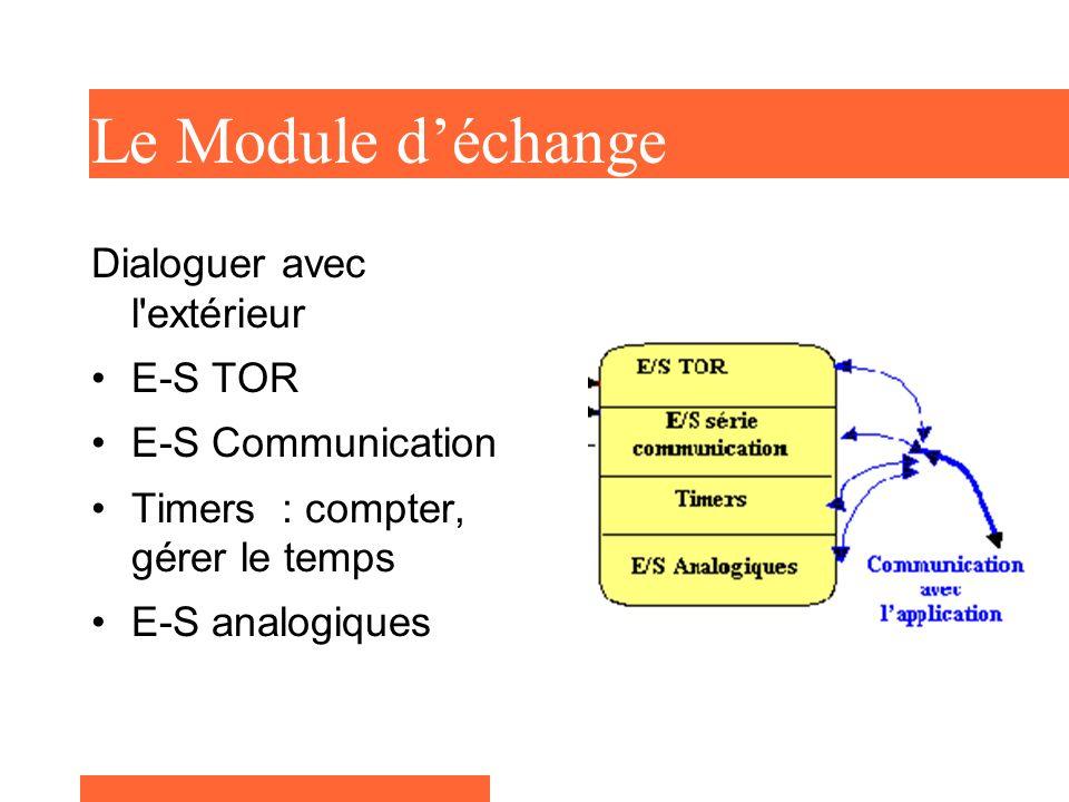 Le Module d'échange Dialoguer avec l extérieur E-S TOR