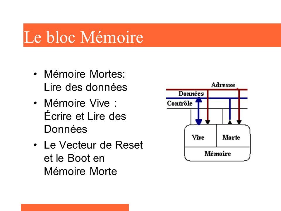 Le bloc Mémoire Mémoire Mortes: Lire des données