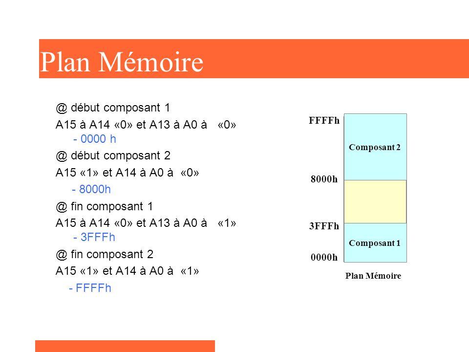 Plan Mémoire @ début composant 1