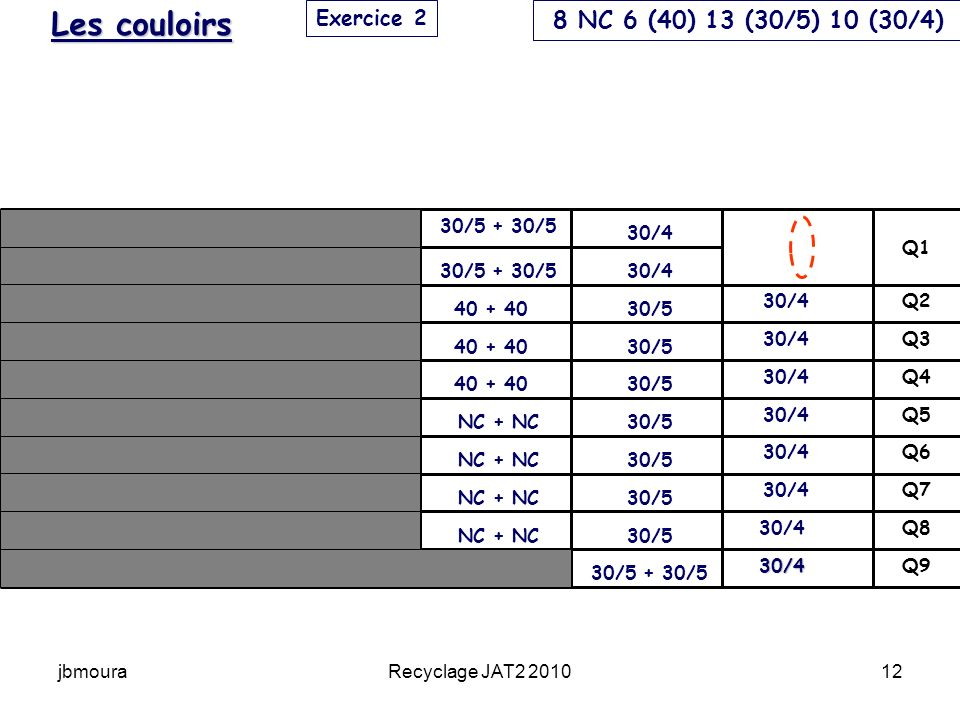 Les couloirs 8 NC 6 (40) 13 (30/5) 10 (30/4) Exercice 2 30/5 + 30/5