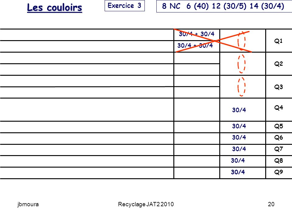 Les couloirs 8 NC 6 (40) 12 (30/5) 14 (30/4) Exercice 3 30/4 + 30/4 Q1